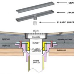 Linear Drain Channel Installation