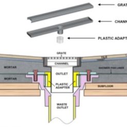 Linear Drain Channel Installation